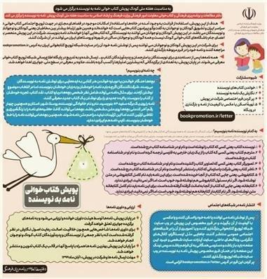 رتبه دوم  نامه نگاری فرزندان مازندران در پویش ملی کتابخوانی نامه به نویسنده
